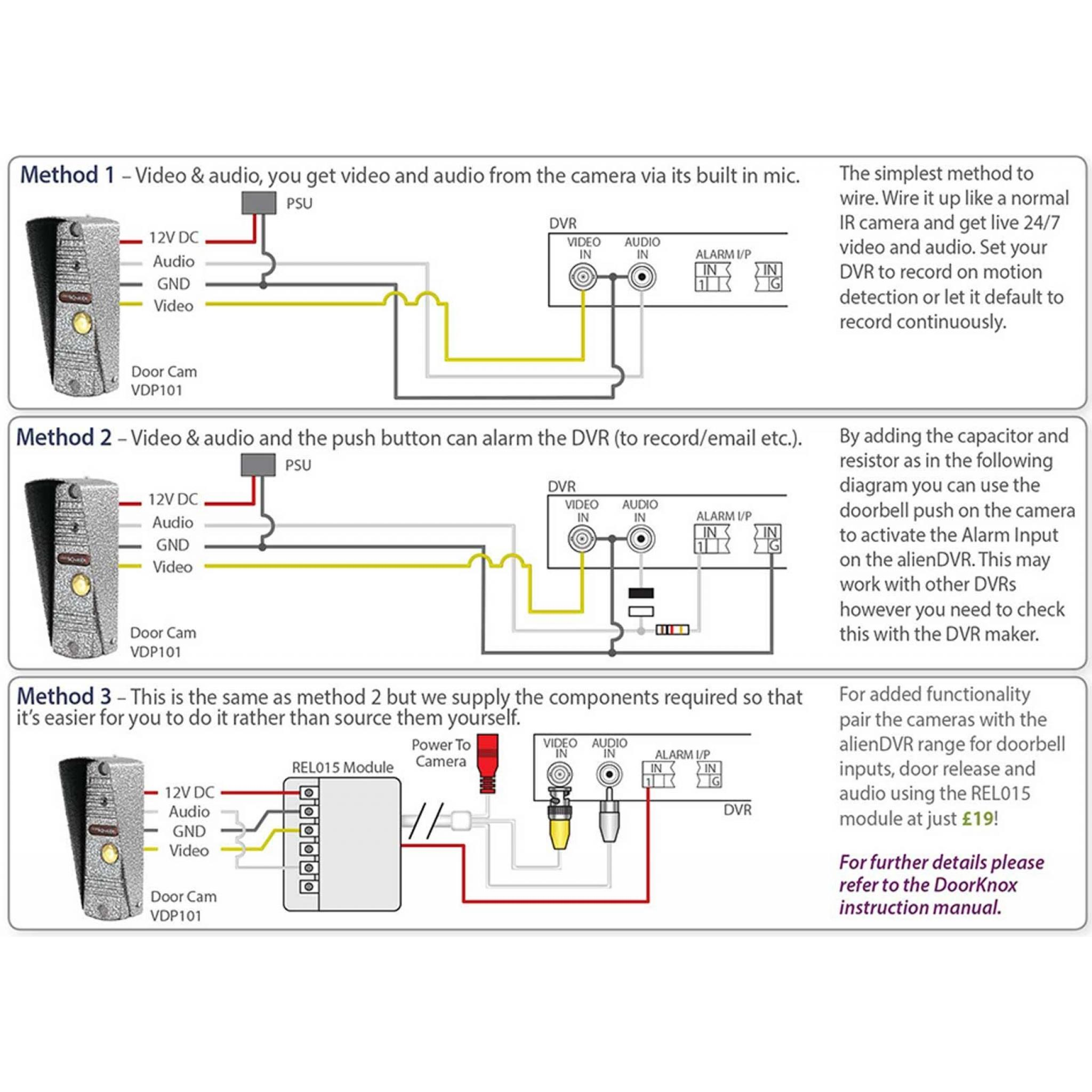 Beautiful Ir Camera Wiring Diagram Mold - Wiring Diagram Ideas ...