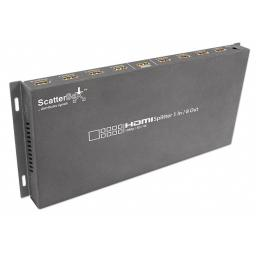 System Q ScatterBox CCTV HDMI Splitter 1 in 8 out